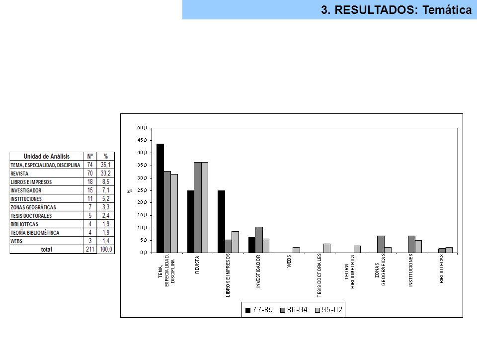 44,1 % Lectura vertical Lectura horizontal