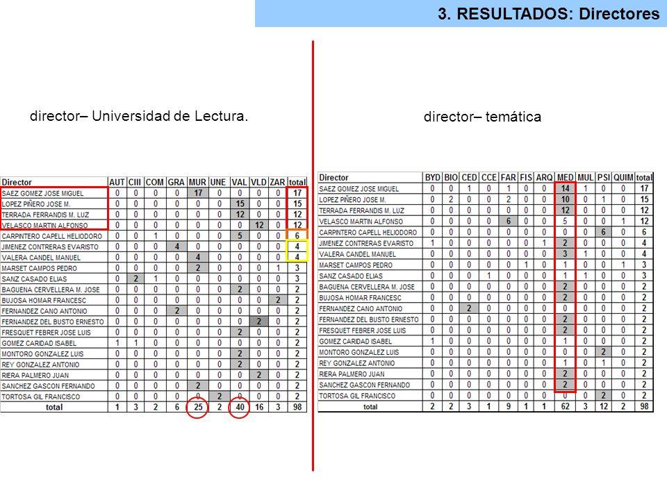 a) Escuela Valenciano-Murciana: se caracteriza por tener su marco temporal de mayor actividad durante los 15 primeros años.