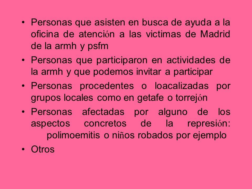 Personas que asisten en busca de ayuda a la oficina de atenci ó n a las victimas de Madrid de la armh y psfm Personas que participaron en actividades