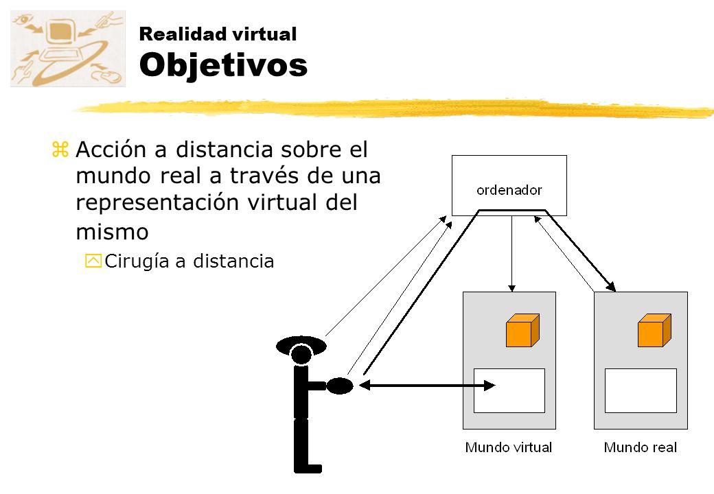Realidad virtual Objetivos zAcción a distancia sobre el mundo real a través de una representación virtual del mismo yCirugía a distancia