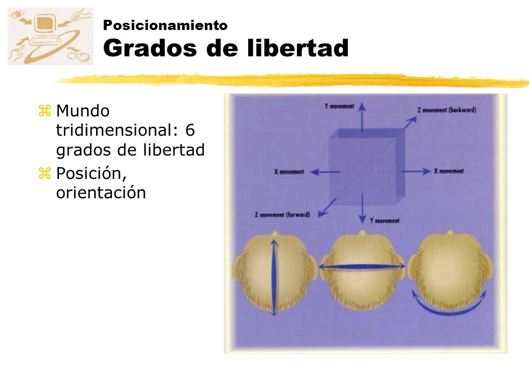 Posicionamiento Grados de libertad zMundo tridimensional: 6 grados de libertad zPosición, orientación