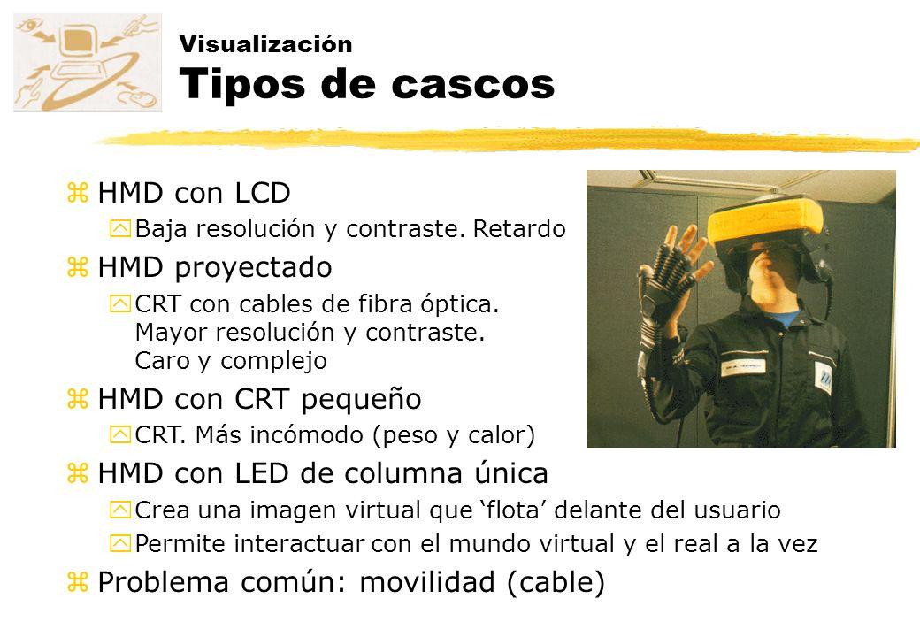 Visualización Tipos de cascos zHMD con LCD yBaja resolución y contraste. Retardo zHMD proyectado yCRT con cables de fibra óptica. Mayor resolución y c