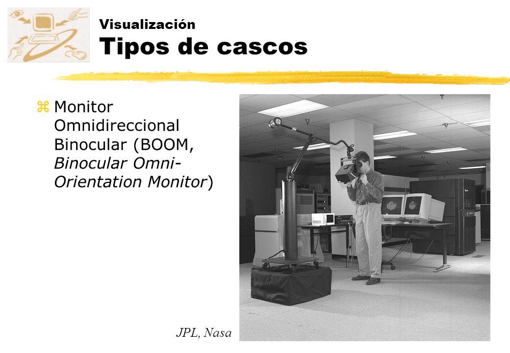 Visualización Tipos de cascos zMonitor Omnidireccional Binocular (BOOM, Binocular Omni- Orientation Monitor) JPL, Nasa