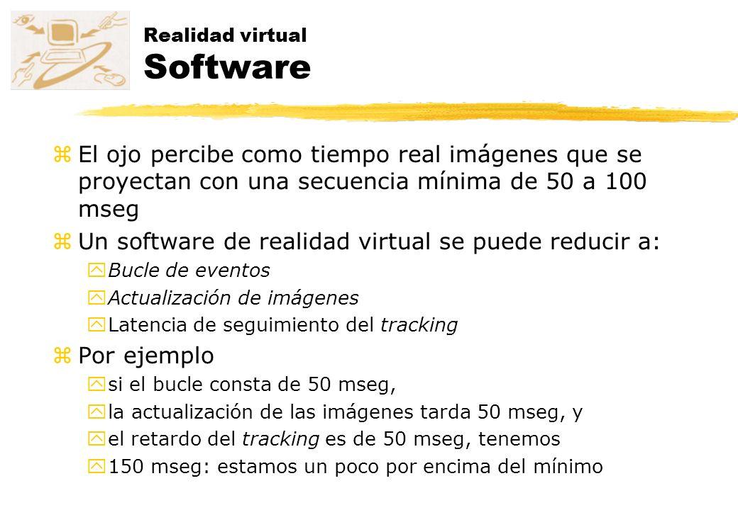 Realidad virtual Software zEl ojo percibe como tiempo real imágenes que se proyectan con una secuencia mínima de 50 a 100 mseg zUn software de realida