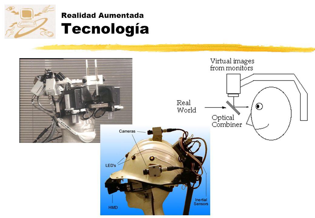 Realidad Aumentada Tecnología