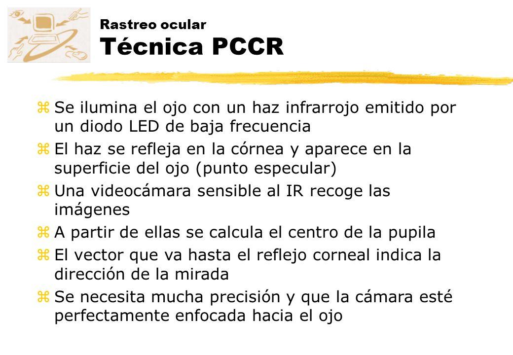 Rastreo ocular Técnica PCCR zSe ilumina el ojo con un haz infrarrojo emitido por un diodo LED de baja frecuencia zEl haz se refleja en la córnea y apa