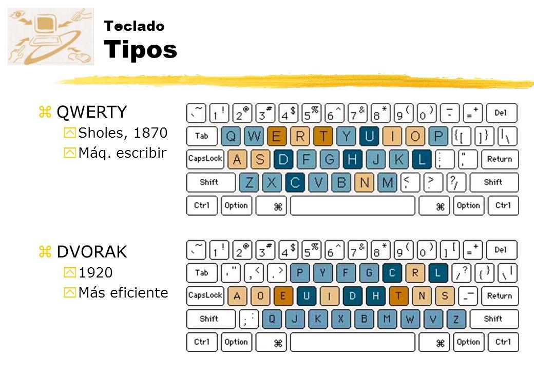 Teclado Tipos zQWERTY ySholes, 1870 yMáq. escribir zDVORAK y1920 yMás eficiente