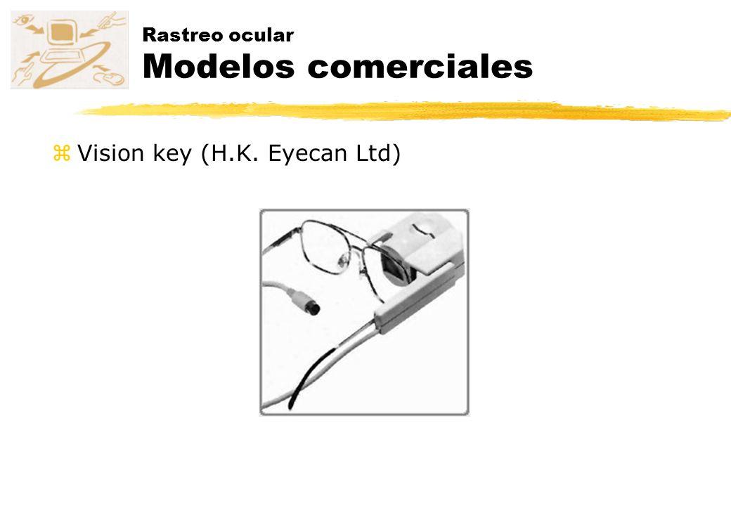 zVision key (H.K. Eyecan Ltd) Rastreo ocular Modelos comerciales