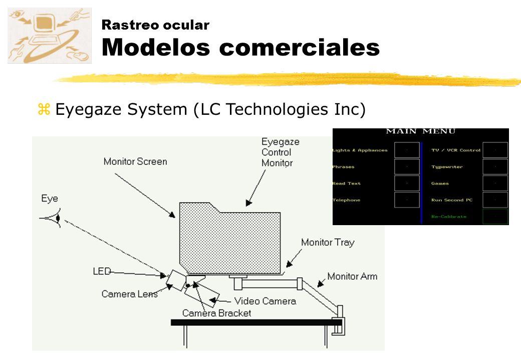 zEyegaze System (LC Technologies Inc) Rastreo ocular Modelos comerciales