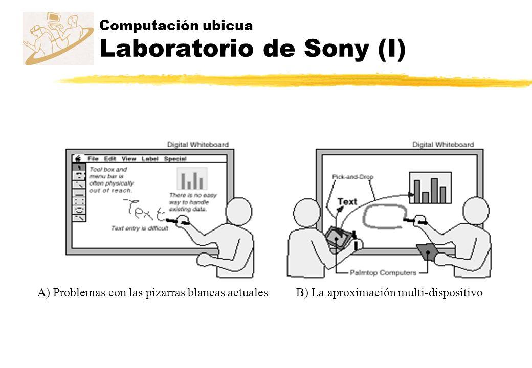 Computación ubicua Laboratorio de Sony (I) A) Problemas con las pizarras blancas actualesB) La aproximación multi-dispositivo