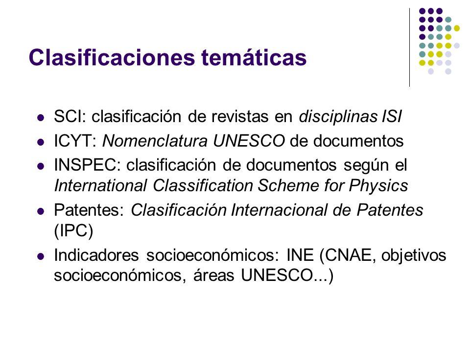 Clasificaciones temáticas SCI: clasificación de revistas en disciplinas ISI ICYT: Nomenclatura UNESCO de documentos INSPEC: clasificación de documentos según el International Classification Scheme for Physics Patentes: Clasificación Internacional de Patentes (IPC) Indicadores socioeconómicos: INE (CNAE, objetivos socioeconómicos, áreas UNESCO...)