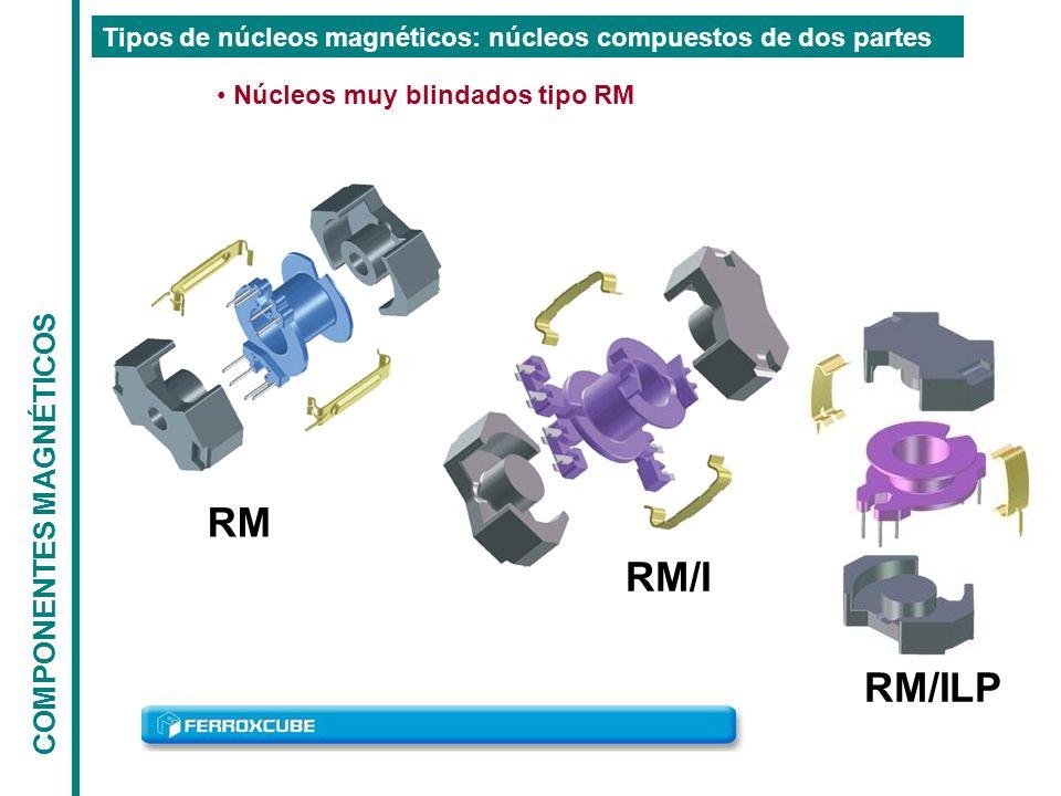COMPONENTES MAGNÉTICOS Tipos de núcleos magnéticos: núcleos compuestos de dos partes Núcleos muy blindados tipo RM RM/I RM RM/ILP