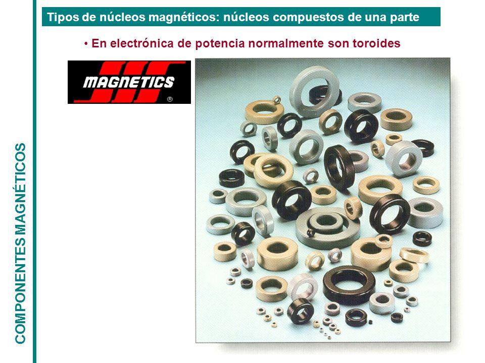 COMPONENTES MAGNÉTICOS Tipos de núcleos magnéticos: núcleos compuestos de una parte En electrónica de potencia normalmente son toroides