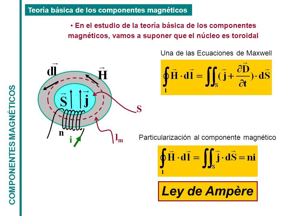 lmlm COMPONENTES MAGNÉTICOS Teoría básica de los componentes magnéticos En el estudio de la teoría básica de los componentes magnéticos, vamos a suponer que el núcleo es toroidal Una de las Ecuaciones de Maxwell Particularización al componente magnético S n i Ley de Ampère