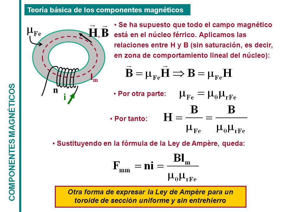 COMPONENTES MAGNÉTICOS Teoría básica de los componentes magnéticos Se ha supuesto que todo el campo magnético está en el núcleo férrico. Aplicamos las