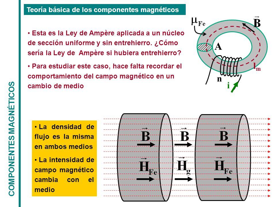 COMPONENTES MAGNÉTICOS Teoría básica de los componentes magnéticos Esta es la Ley de Ampère aplicada a un núcleo de sección uniforme y sin entrehierro
