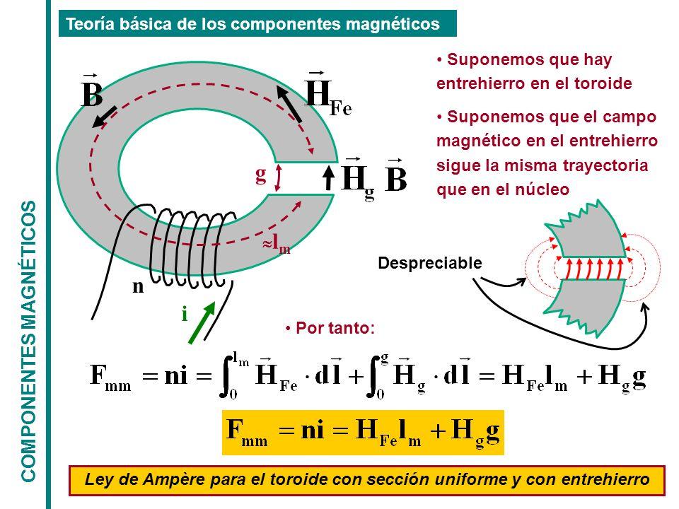 COMPONENTES MAGNÉTICOS Teoría básica de los componentes magnéticos n i l m g Suponemos que hay entrehierro en el toroide Suponemos que el campo magnético en el entrehierro sigue la misma trayectoria que en el núcleo Ley de Ampère para el toroide con sección uniforme y con entrehierro Por tanto: Despreciable