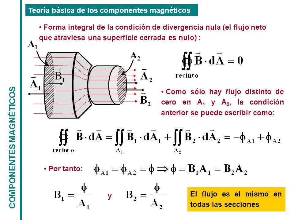COMPONENTES MAGNÉTICOS Teoría básica de los componentes magnéticos Forma integral de la condición de divergencia nula (el flujo neto que atraviesa una superficie cerrada es nulo) : Como sólo hay flujo distinto de cero en A 1 y A 2, la condición anterior se puede escribir como: Por tanto: A2A2 A1A1 y El flujo es el mismo en todas las secciones