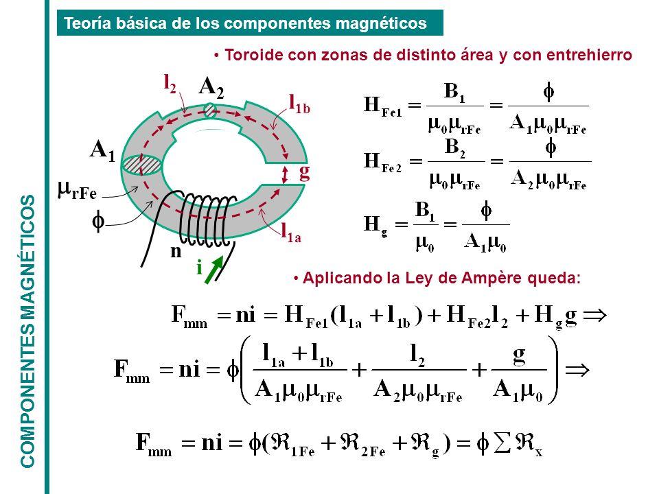 n i COMPONENTES MAGNÉTICOS Teoría básica de los componentes magnéticos g A1A1 Toroide con zonas de distinto área y con entrehierro A2A2 l 1a l 1b l2l2 rFe Aplicando la Ley de Ampère queda: