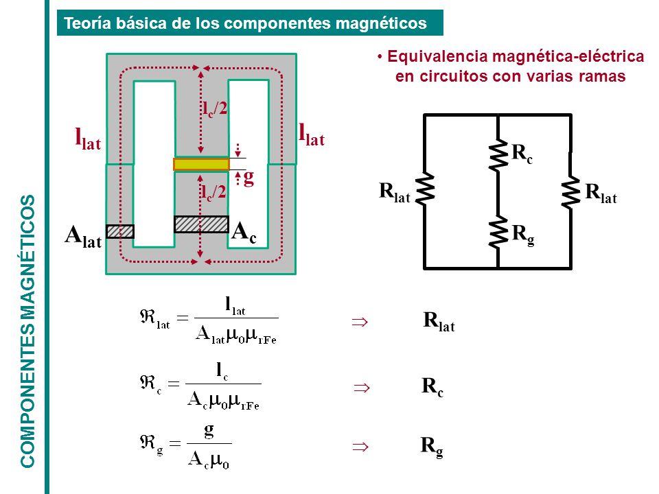 COMPONENTES MAGNÉTICOS Teoría básica de los componentes magnéticos Equivalencia magnética-eléctrica en circuitos con varias ramas g l lat l c /2 A lat