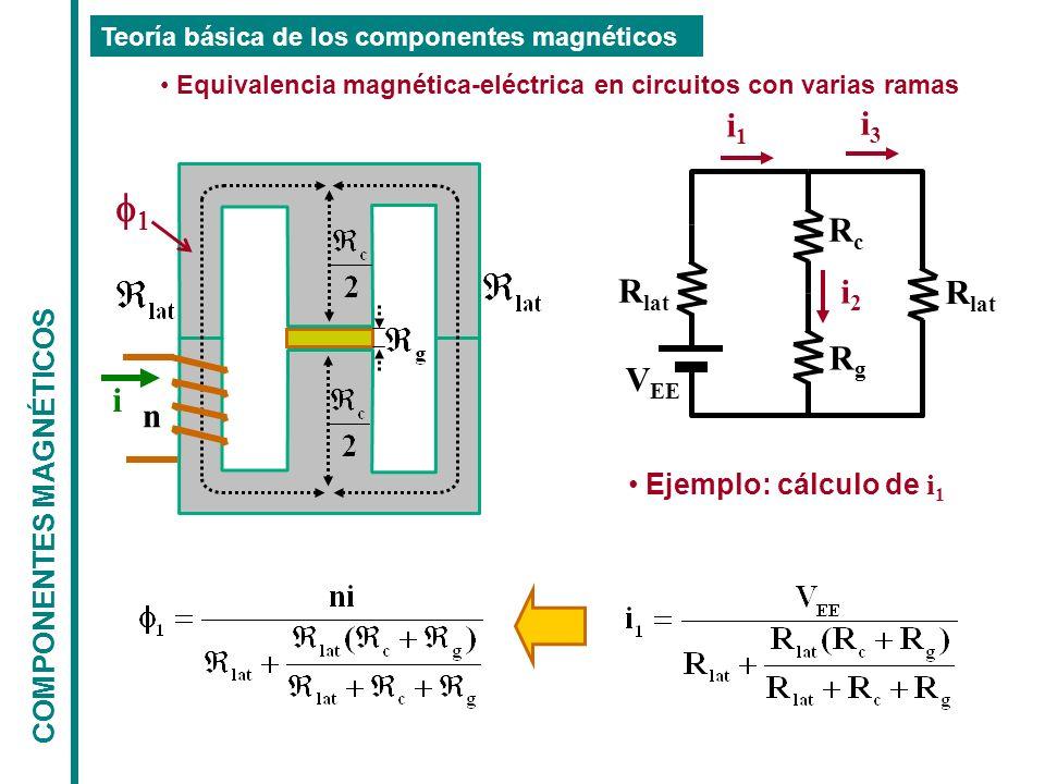 COMPONENTES MAGNÉTICOS Teoría básica de los componentes magnéticos Equivalencia magnética-eléctrica en circuitos con varias ramas R lat RcRc RgRg V EE i i1i1 i2i2 i3i3 Ejemplo: cálculo de i 1 n