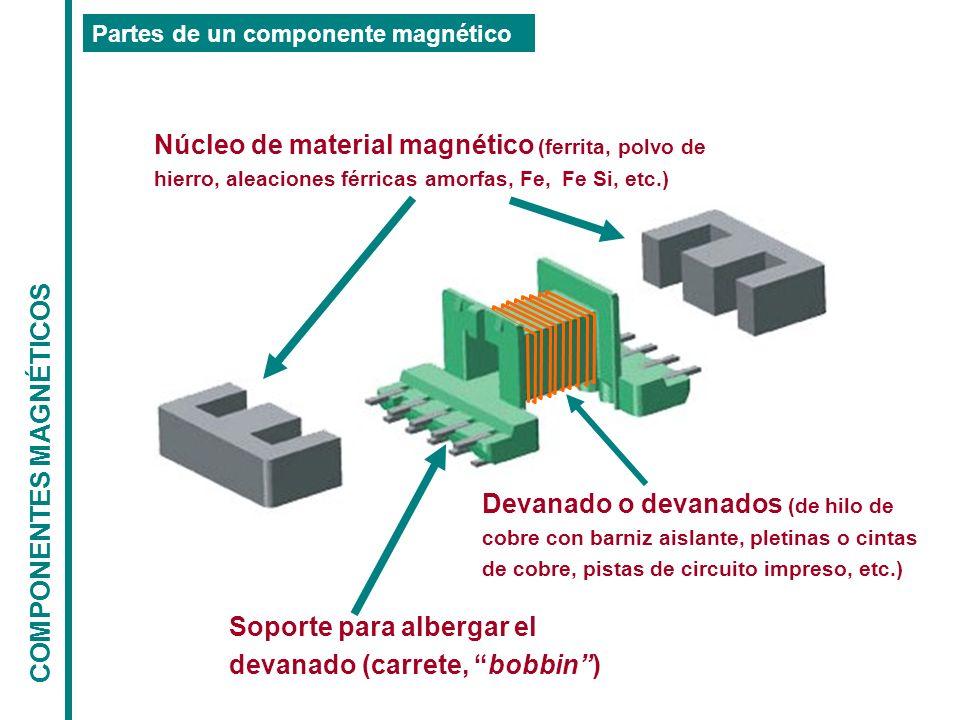 COMPONENTES MAGNÉTICOS Partes de un componente magnético Núcleo de material magnético (ferrita, polvo de hierro, aleaciones férricas amorfas, Fe, Fe S
