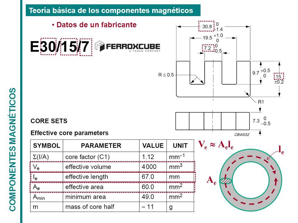 COMPONENTES MAGNÉTICOS Teoría básica de los componentes magnéticos Datos de un fabricante AeAe lele E30/15/7 V e A e l e