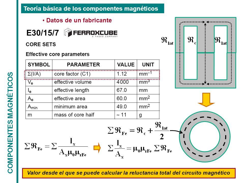 COMPONENTES MAGNÉTICOS Teoría básica de los componentes magnéticos Datos de un fabricante E30/15/7 Valor desde el que se puede calcular la reluctancia