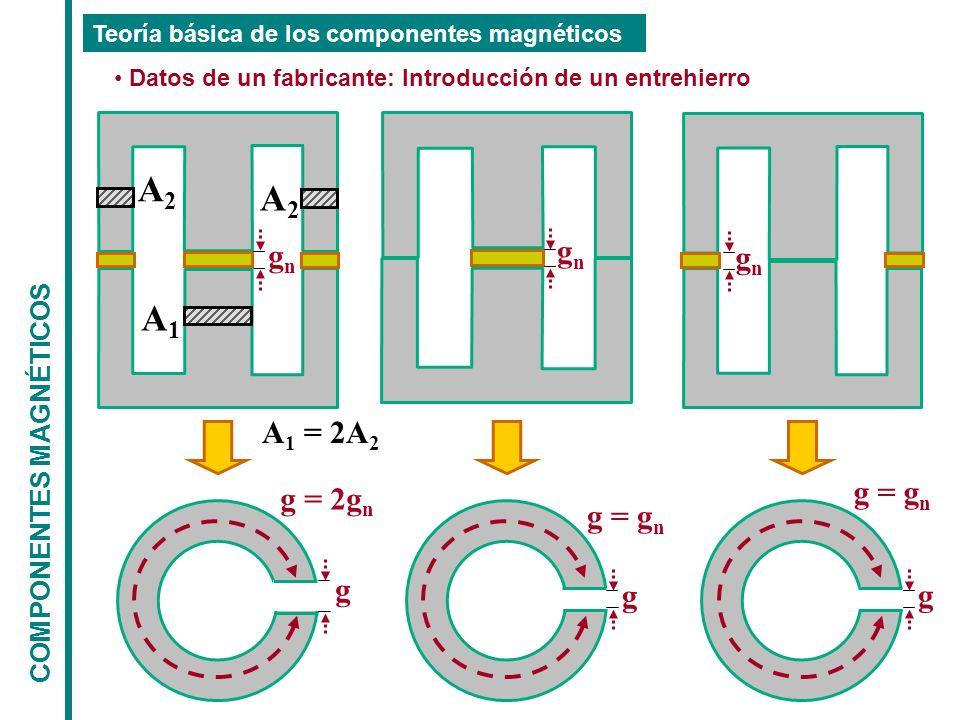 COMPONENTES MAGNÉTICOS Teoría básica de los componentes magnéticos Datos de un fabricante: Introducción de un entrehierro gngn gngn gngn g g g g = 2g n g = g n A2A2 A2A2 A1A1 A 1 = 2A 2