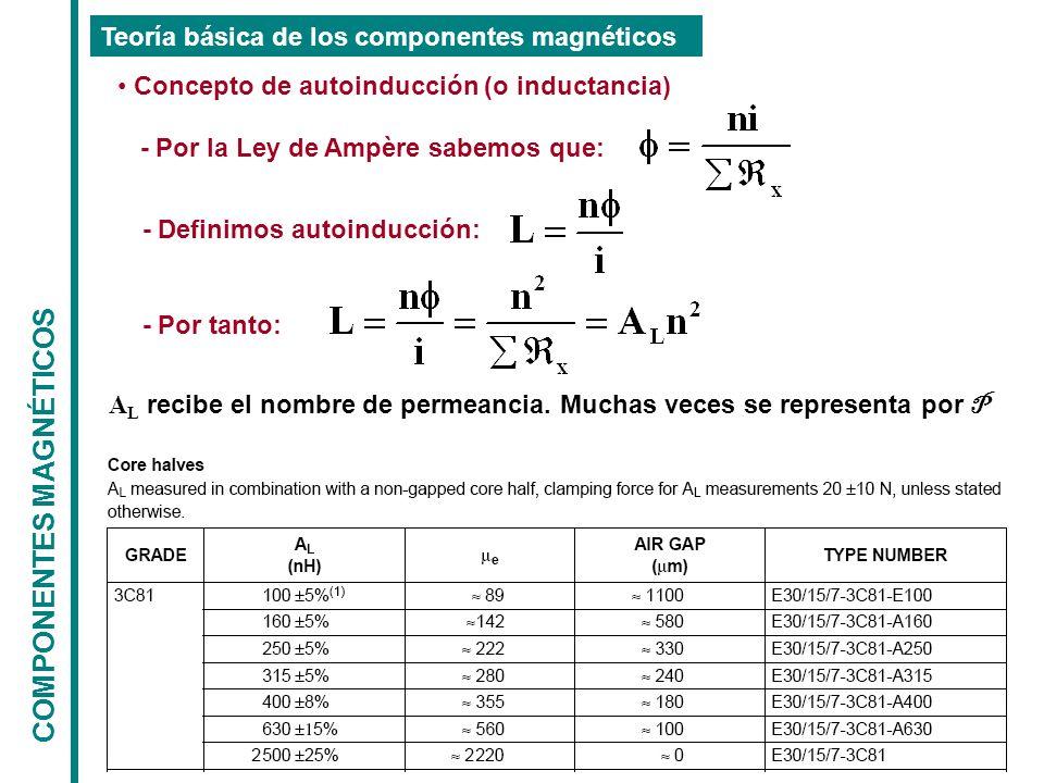 COMPONENTES MAGNÉTICOS Teoría básica de los componentes magnéticos Concepto de autoinducción (o inductancia) - Por la Ley de Ampère sabemos que: - Def
