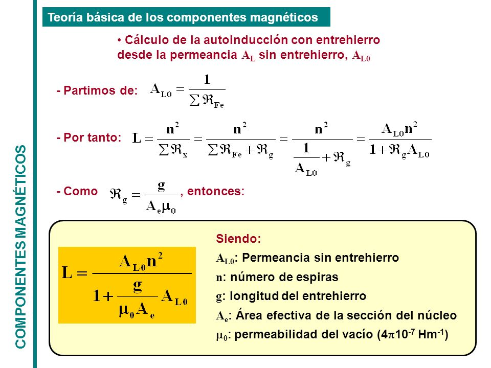COMPONENTES MAGNÉTICOS Teoría básica de los componentes magnéticos Cálculo de la autoinducción con entrehierro desde la permeancia A L sin entrehierro