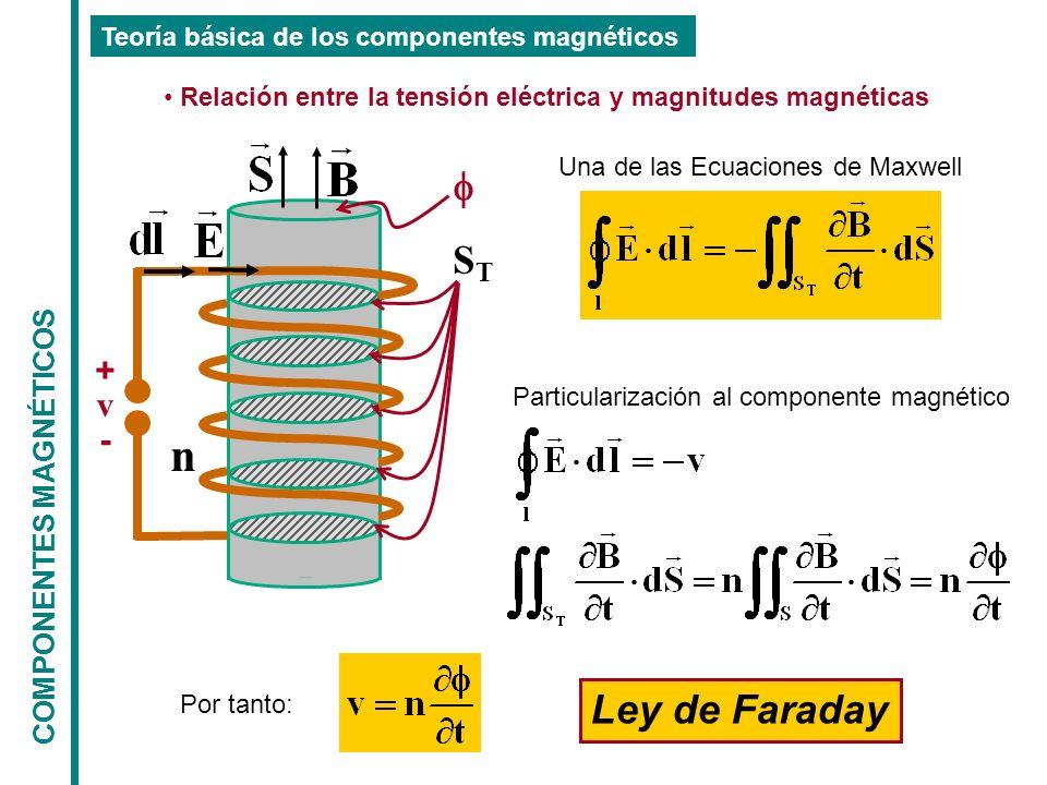COMPONENTES MAGNÉTICOS Teoría básica de los componentes magnéticos Relación entre la tensión eléctrica y magnitudes magnéticas Una de las Ecuaciones d