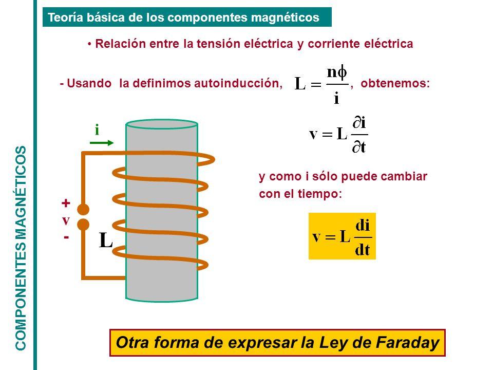 COMPONENTES MAGNÉTICOS Teoría básica de los componentes magnéticos Relación entre la tensión eléctrica y corriente eléctrica - Usando la definimos autoinducción,, obtenemos: y como i sólo puede cambiar con el tiempo: + - v L i Otra forma de expresar la Ley de Faraday