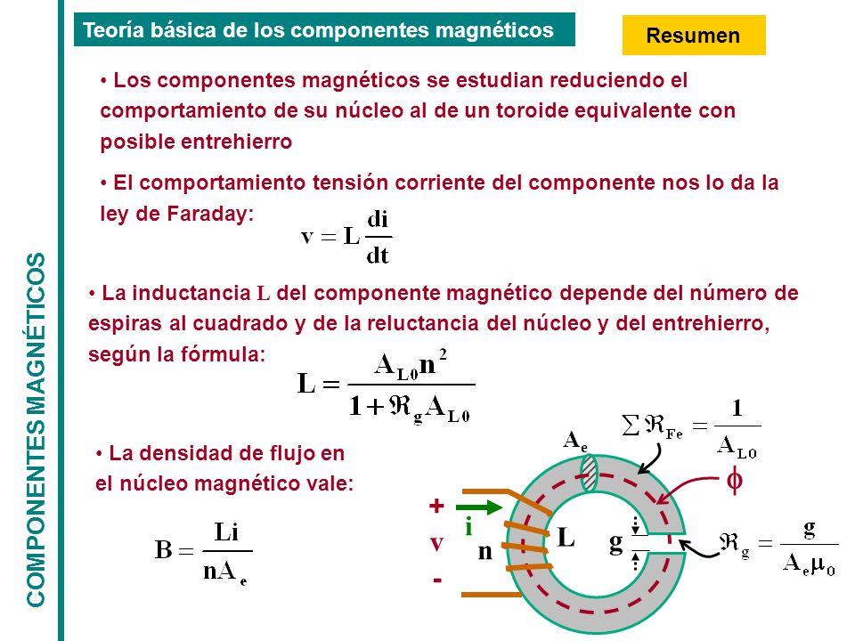COMPONENTES MAGNÉTICOS Teoría básica de los componentes magnéticos Resumen g L AeAe n + - v i Los componentes magnéticos se estudian reduciendo el comportamiento de su núcleo al de un toroide equivalente con posible entrehierro El comportamiento tensión corriente del componente nos lo da la ley de Faraday: La inductancia L del componente magnético depende del número de espiras al cuadrado y de la reluctancia del núcleo y del entrehierro, según la fórmula: La densidad de flujo en el núcleo magnético vale: