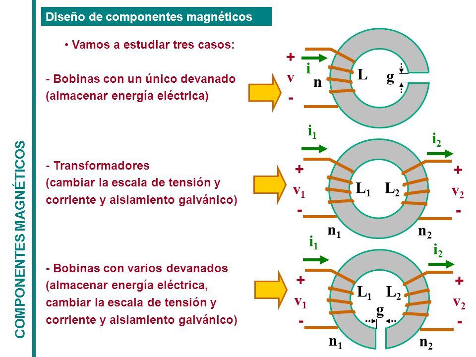 COMPONENTES MAGNÉTICOS Diseño de componentes magnéticos g L n + - v i Vamos a estudiar tres casos: L1L1 n1n1 + - v1v1 i1i1 n2n2 + - v2v2 i2i2 L2L2 L1L
