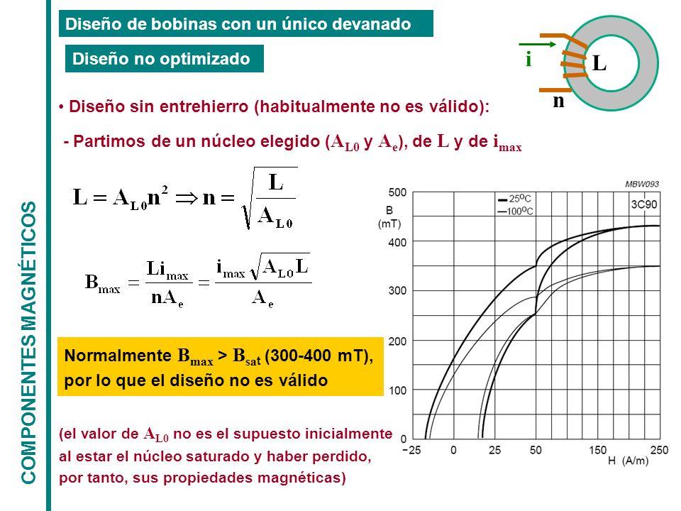 COMPONENTES MAGNÉTICOS Diseño de bobinas con un único devanado L n i Diseño sin entrehierro (habitualmente no es válido): - Partimos de un núcleo elegido ( A L0 y A e ), de L y de i max Diseño no optimizado Normalmente B max > B sa t (300-400 mT), por lo que el diseño no es válido (el valor de A L0 no es el supuesto inicialmente al estar el núcleo saturado y haber perdido, por tanto, sus propiedades magnéticas)