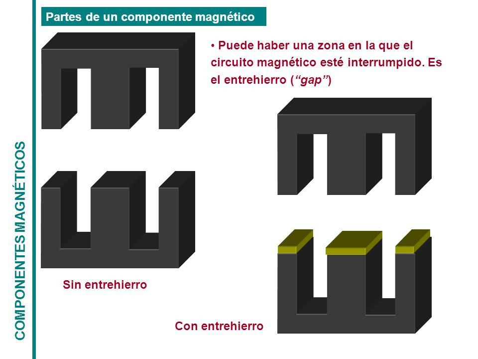 COMPONENTES MAGNÉTICOS Diseño de transformadores Sin flujo disperso Representación: Transformador ideal (ni siquiera magnético) i o1 L1L1 n 1 :n 2 v1v1 + - v2v2 + - i2i2 i1i1 i 2 n 2 /n 1 R2R2 + i2i2 + nv 1 ni 2 v1v1 + - v2v2 + - i 1i i2i2 1:n v1v1 + - v2v2 + - v 2 = v 1 ni 2 = i 1i /n