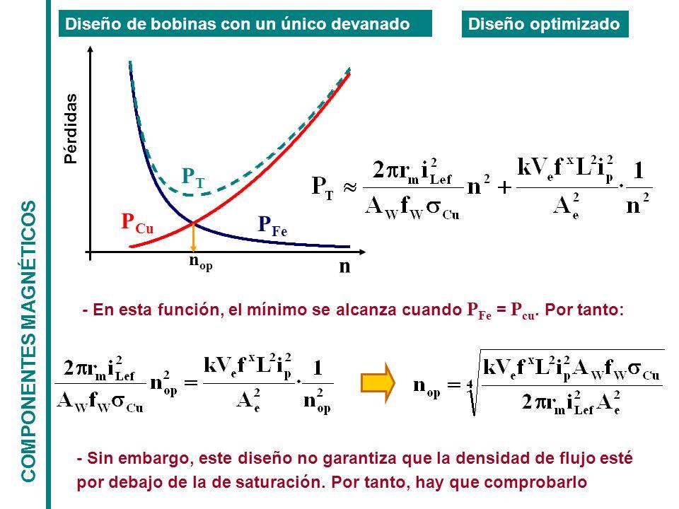 COMPONENTES MAGNÉTICOS Diseño de bobinas con un único devanado Diseño optimizado P Fe PTPT P Cu n Pérdidas - En esta función, el mínimo se alcanza cuando P Fe = P cu.