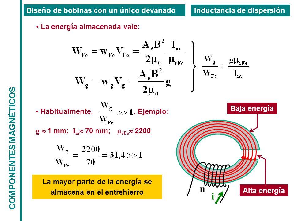 COMPONENTES MAGNÉTICOS Diseño de bobinas con un único devanado Inductancia de dispersión Habitualmente,. Ejemplo: g 1 mm; l m 70 mm; rFe 2200 La mayor