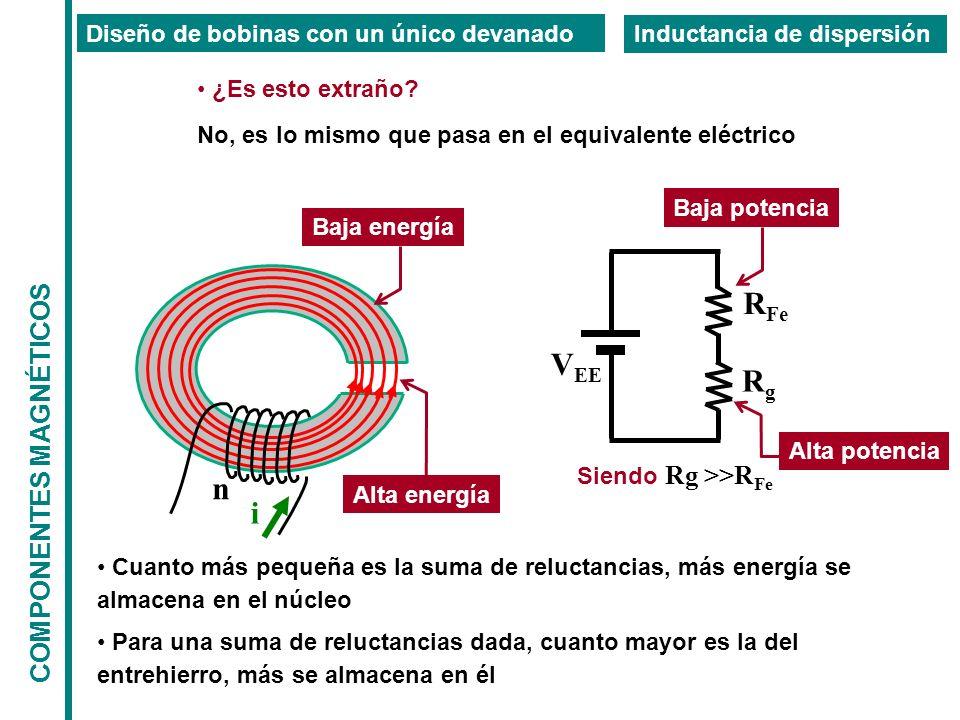COMPONENTES MAGNÉTICOS Diseño de bobinas con un único devanado Inductancia de dispersión i n Baja energía Alta energía ¿Es esto extraño? No, es lo mis
