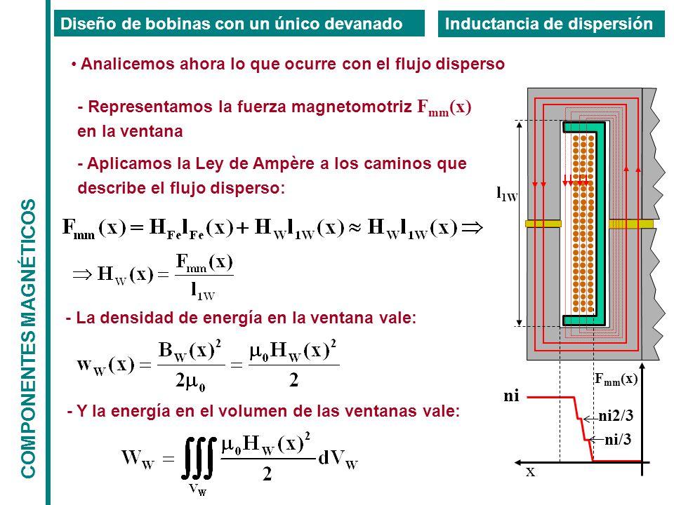 COMPONENTES MAGNÉTICOS Diseño de bobinas con un único devanado Inductancia de dispersión Analicemos ahora lo que ocurre con el flujo disperso - Representamos la fuerza magnetomotriz F mm (x) en la ventana - Aplicamos la Ley de Ampère a los caminos que describe el flujo disperso: ni ni2/3 ni/3 F mm (x) x l 1W - La densidad de energía en la ventana vale: - Y la energía en el volumen de las ventanas vale:
