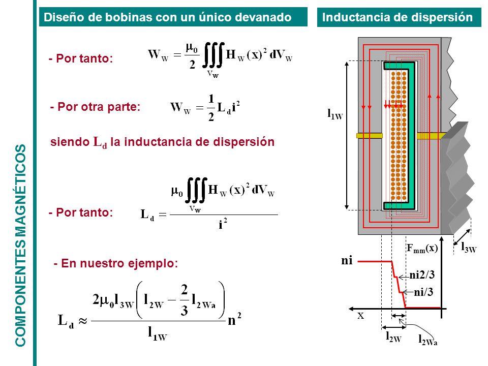 COMPONENTES MAGNÉTICOS Diseño de bobinas con un único devanado Inductancia de dispersión - Por tanto: - Por otra parte: - Por tanto: siendo L d la ind