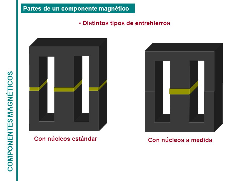 COMPONENTES MAGNÉTICOS Tipos de núcleos magnéticos: núcleos compuestos de dos partes Núcleos en E E E plano EFD Todos estos son de columnas de base rectangular (en algunos casos redondeadas)