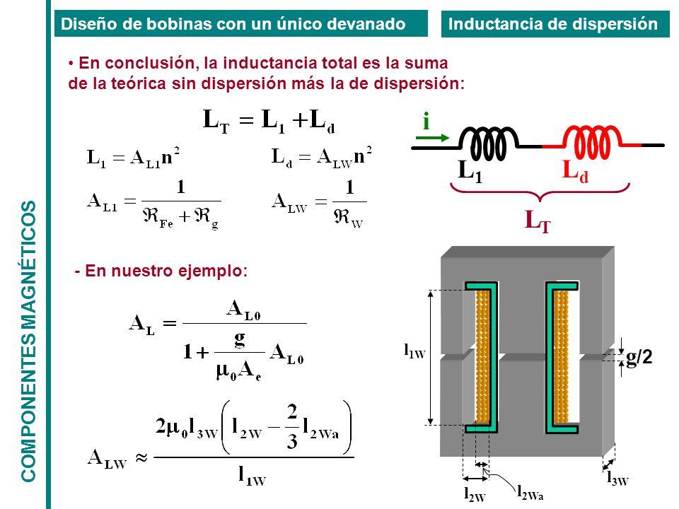 COMPONENTES MAGNÉTICOS Diseño de bobinas con un único devanado Inductancia de dispersión En conclusión, la inductancia total es la suma de la teórica sin dispersión más la de dispersión: i L1L1 LdLd LTLT l 1W l 2W l 2Wa l 3W g /2 - En nuestro ejemplo: