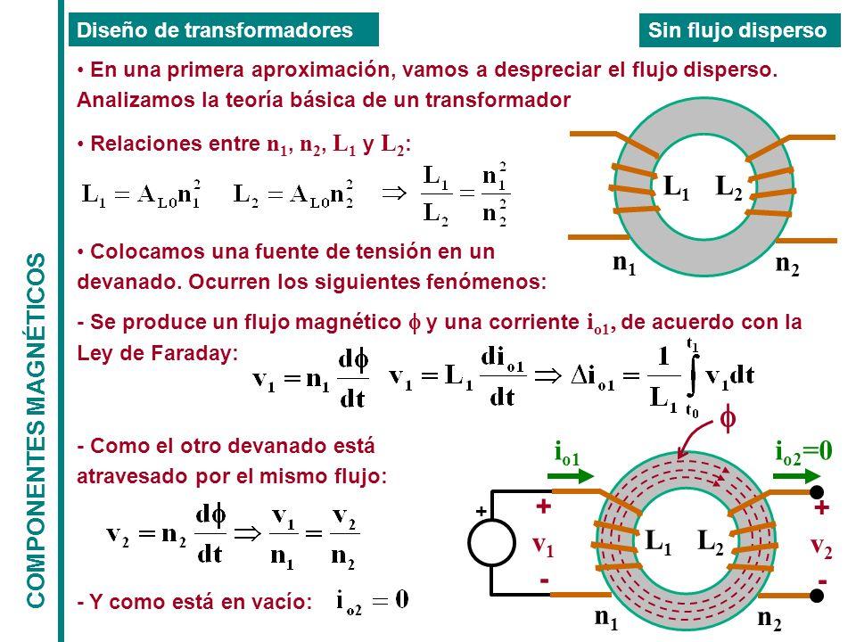 + - v1v1 + COMPONENTES MAGNÉTICOS Diseño de transformadores En una primera aproximación, vamos a despreciar el flujo disperso. Analizamos la teoría bá
