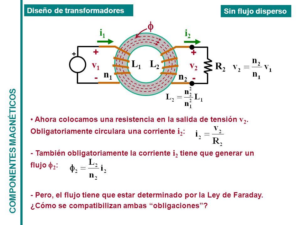 COMPONENTES MAGNÉTICOS Diseño de transformadores i2i2 Ahora colocamos una resistencia en la salida de tensión v 2. Obligatoriamente circulara una corr