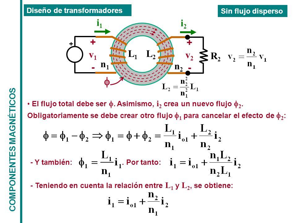 COMPONENTES MAGNÉTICOS Diseño de transformadores El flujo total debe ser. Asimismo, i 2 crea un nuevo flujo 2. Obligatoriamente se debe crear otro flu