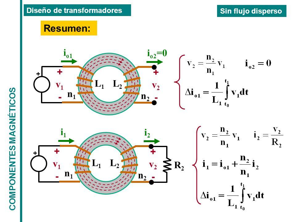 COMPONENTES MAGNÉTICOS Diseño de transformadores i2i2 + - v1v1 + i1i1 + - v2v2 L1L1 n1n1 n2n2 L2L2 R2R2 Sin flujo disperso i o2 =0 + - v1v1 + i o1 + - v2v2 L1L1 n1n1 n2n2 L2L2 Resumen: