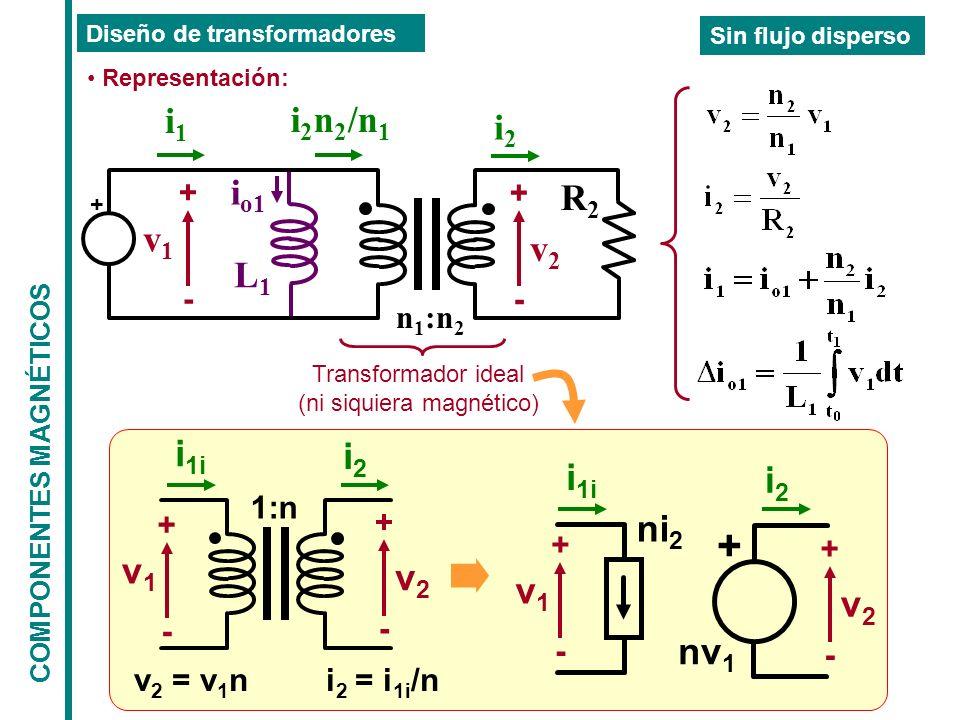 COMPONENTES MAGNÉTICOS Diseño de transformadores Sin flujo disperso Representación: Transformador ideal (ni siquiera magnético) i o1 L1L1 n 1 :n 2 v1v