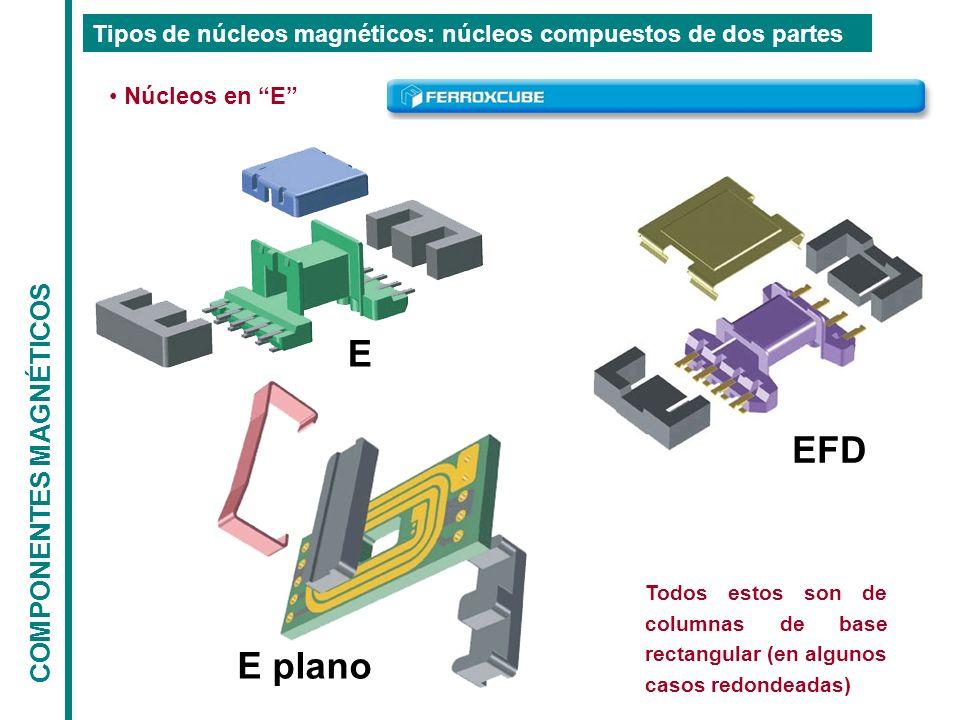 COMPONENTES MAGNÉTICOS Tipos de núcleos magnéticos: núcleos compuestos de dos partes Núcleos en E E E plano EFD Todos estos son de columnas de base re